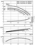 Сдвоенный насос с сухим ротором Wilo DL 100/250-5,5/4