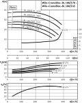 Циркуляционный насос с сухим ротором Wilo BL 100/165-30/2